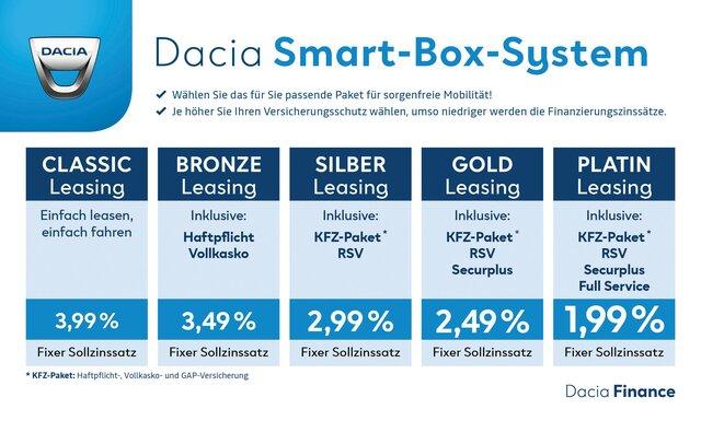 Werbebanner Dacia Smart-Box-System