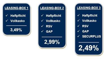 Übersicht SMART - BOX Leasing