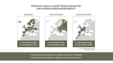 Übersicht Media Nav Kartenupdate Jahresabonnement