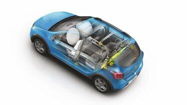 Dacia - Manutenzione del veicolo