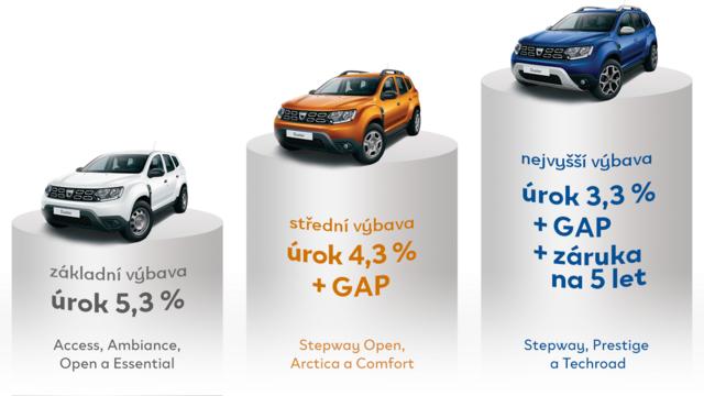 Dacia UP!