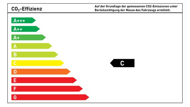 CO₂-Energieeffizienzklasse C