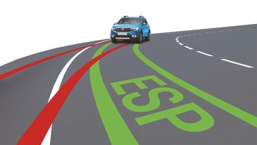 Dacia Sandero Stepway – Fahrerassistenzsystem