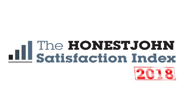 2018 The Honest John Satisfaction Index