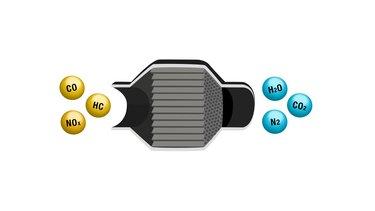 Particulate filter (FAP)