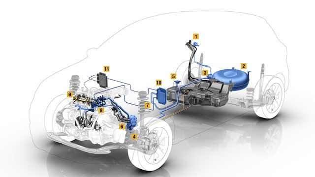 Dacia ECO-G - LPG'li araç teknik şeması