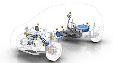 Dacia ECO-G – Az LPG-jármű műszaki ábrája