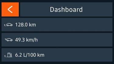 Bekijk je uitgebreide dashboard
