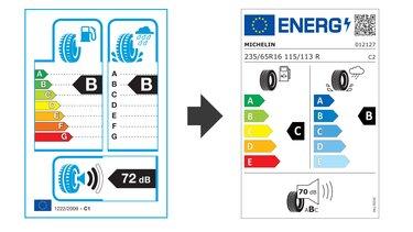 Étiquette énergétique pneus