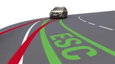 Logan MCV – Erklärung der Fahrerassistenzsysteme
