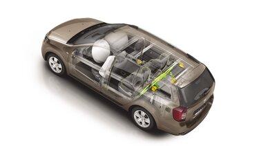 Logan MCV - Airbags