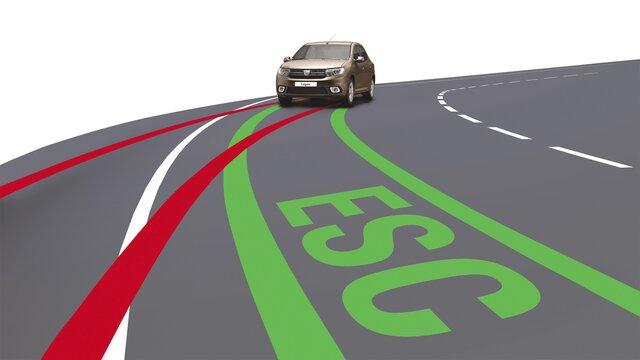 Logan ‒ asistenčné systémy pre vodičov