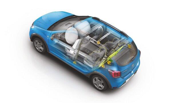 Dacia Sandero Stepway – airbagy