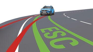 Sandero Stepway – pomoć pri vožnji