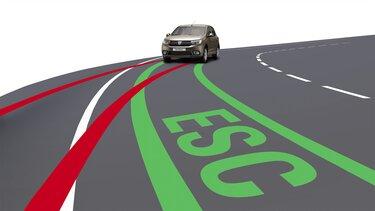 Sandero - asistenční systémy řidiče