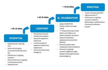diagram dacia duster smart start