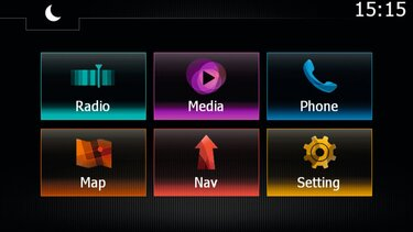 Usługi multimedialne