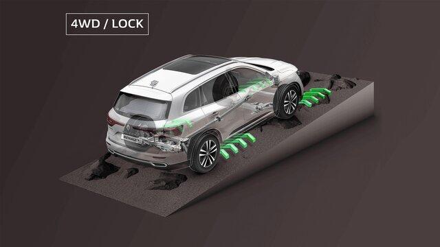 4WD LOCK