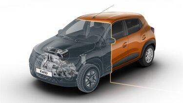 Renault KWID - Performance