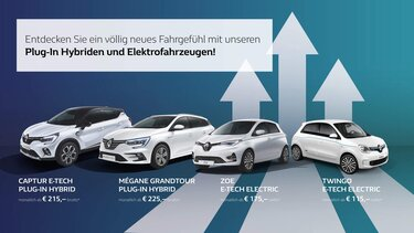 Renault E-Tech Hybrid Range