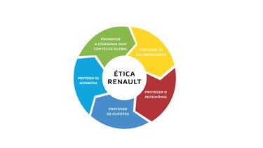 etica-partilhada