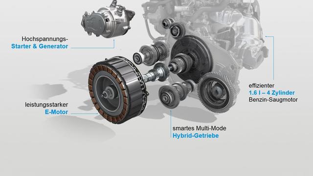 Renault CAPTUR - der aufladbare Hybrid