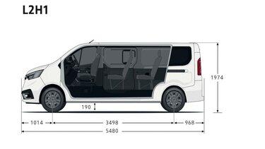 Renault Trafic Passenger – Dimensioni laterali