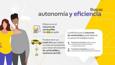 Autonomía y eficiencia en tu vehículo nuevo