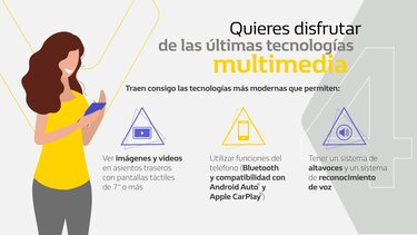 Quieres disfrutar de las últimas tecnologías multimedia