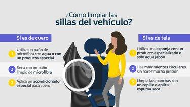 ¿ Cómo limpiar las sillas del vehículo?