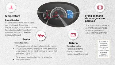 cuadro de instrumentos de tu vehículo 5