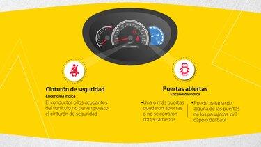 cuadro de instrumentos de tu vehículo 6
