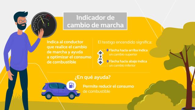Tecnología de tu vehículo - check list 2