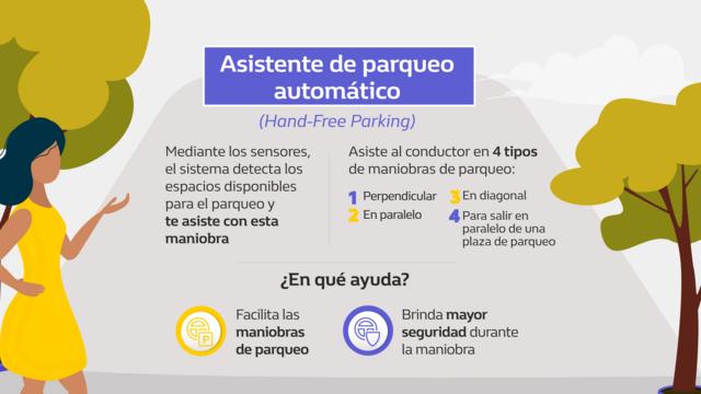 Tecnología de tu vehículo - check list 4