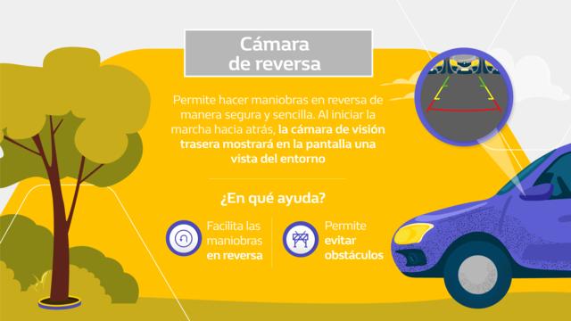 Tecnología de tu vehículo - check list 5