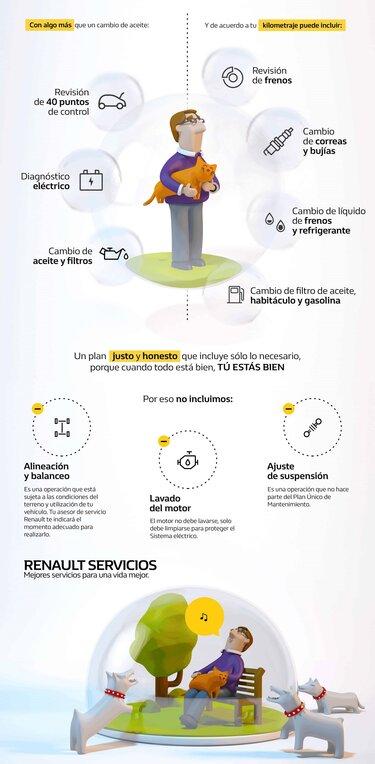 Servicio y mantenimiento - infografía