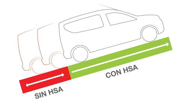 Renault Kangoo - HSA