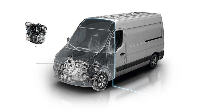 Renault MASTER - Motor