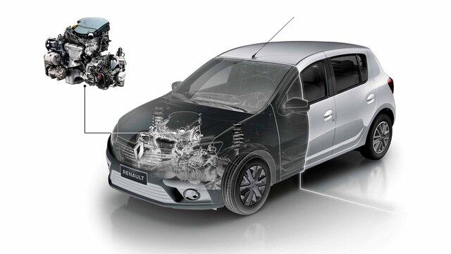 Renault SANDERO - Motores