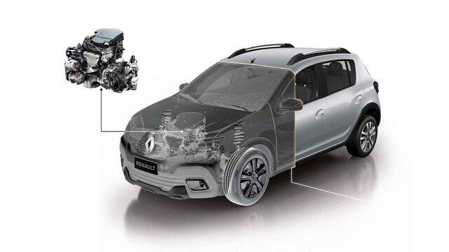 Renault SANDERO Stepway - Motores