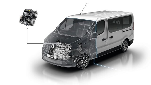 Renault trafic - Motor