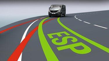 Renault Trafic - seguridad