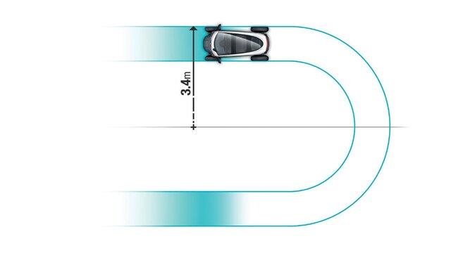 Renault twizy - Giro