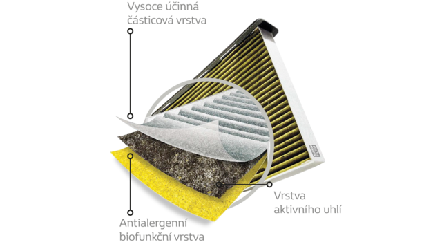 Antialergenní kabinový filtr Renault