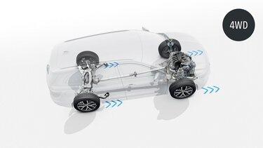 Exteriér vozu Renault KOLEOS 4x4 SUV