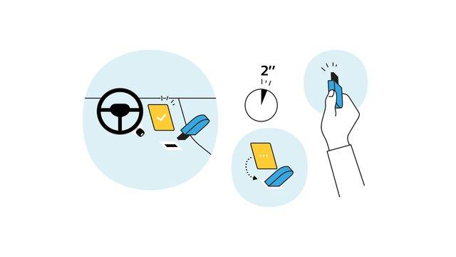 R-LINK 2 - Speicherung der Fahrzeugdaten