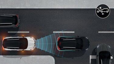 Multimediasystem– Renault Connect