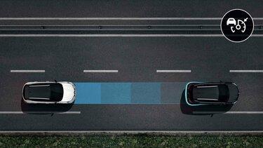 Grafik der intelligenten Innovationssysteme von Renault