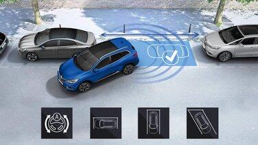 Grafik der innovativen Sicherheitsfunktionen im Renault Kadjar