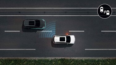 Grafik der innovativen Sicherheitssystem im Renault Koleos